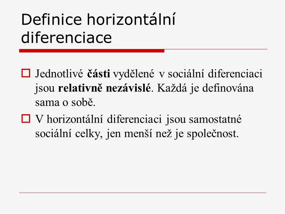 Definice horizontální diferenciace