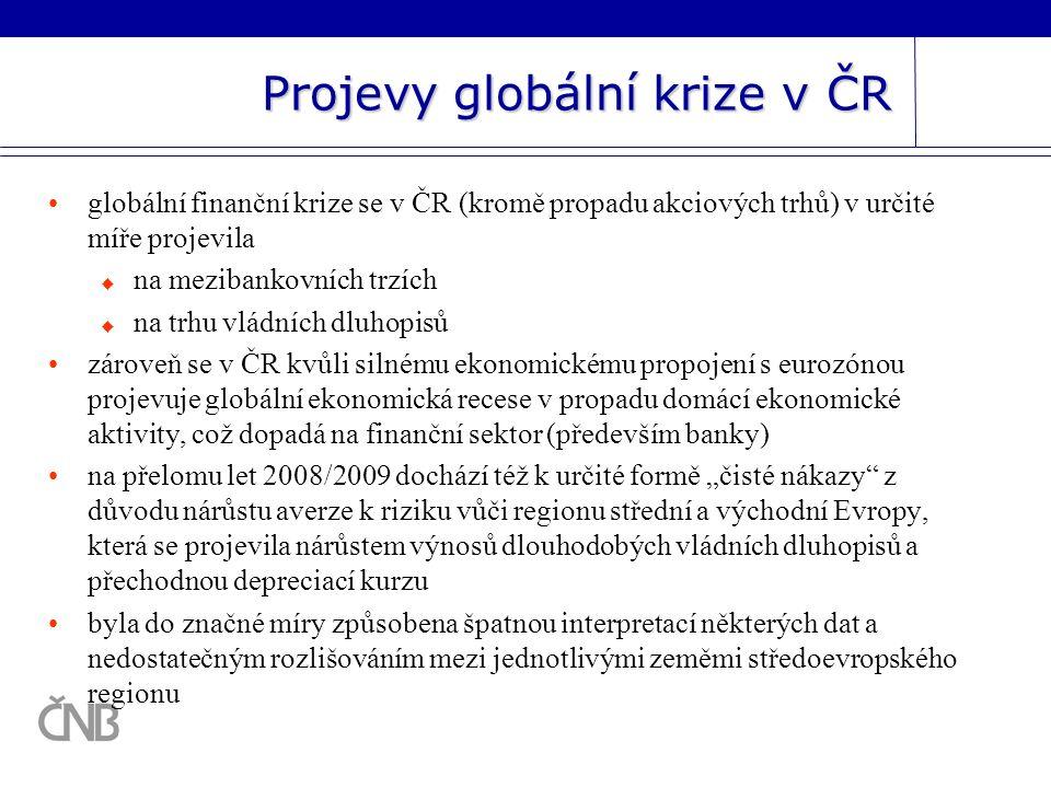 Projevy globální krize v ČR