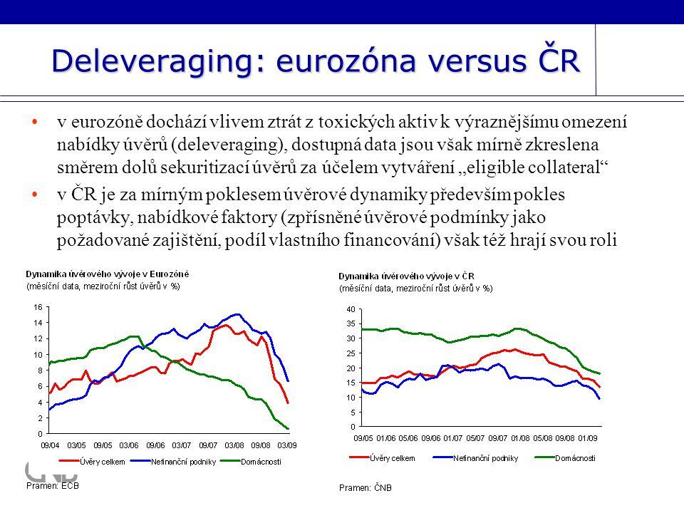 Deleveraging: eurozóna versus ČR