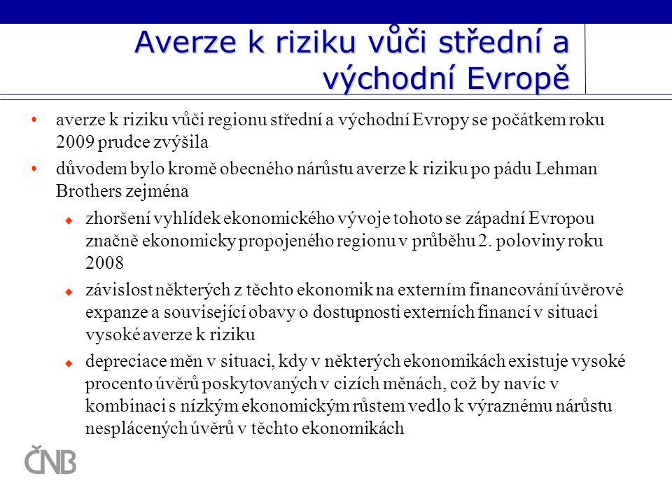 Averze k riziku vůči střední a východní Evropě
