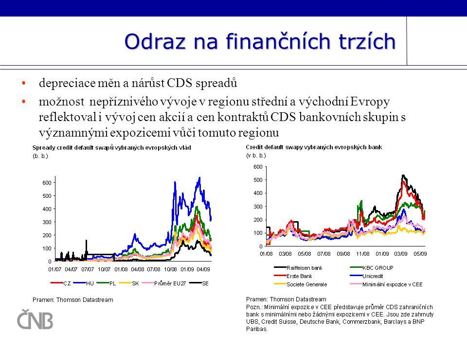Odraz na finančních trzích