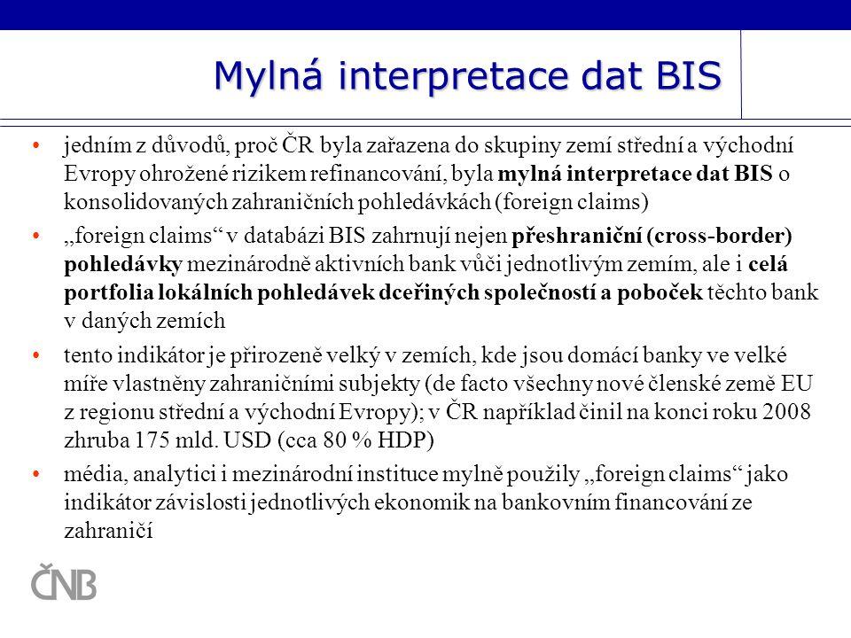 Mylná interpretace dat BIS