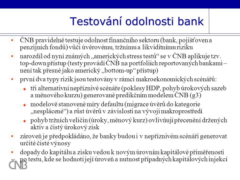 Testování odolnosti bank