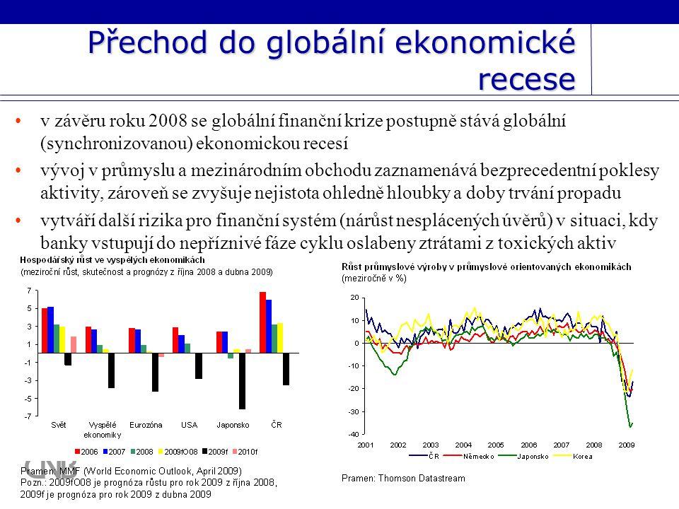 Přechod do globální ekonomické recese
