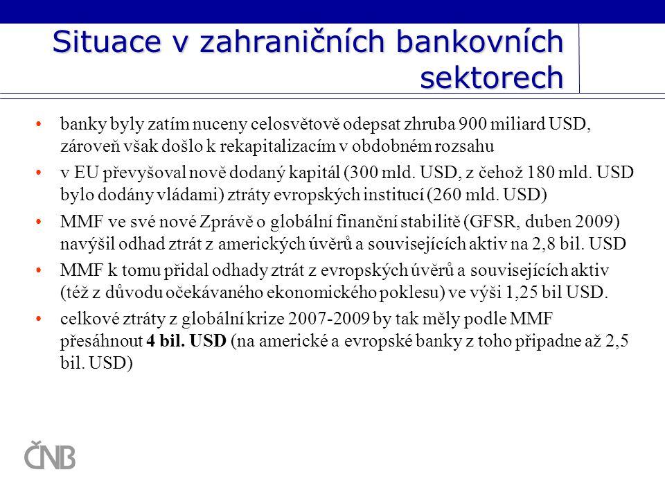 Situace v zahraničních bankovních sektorech