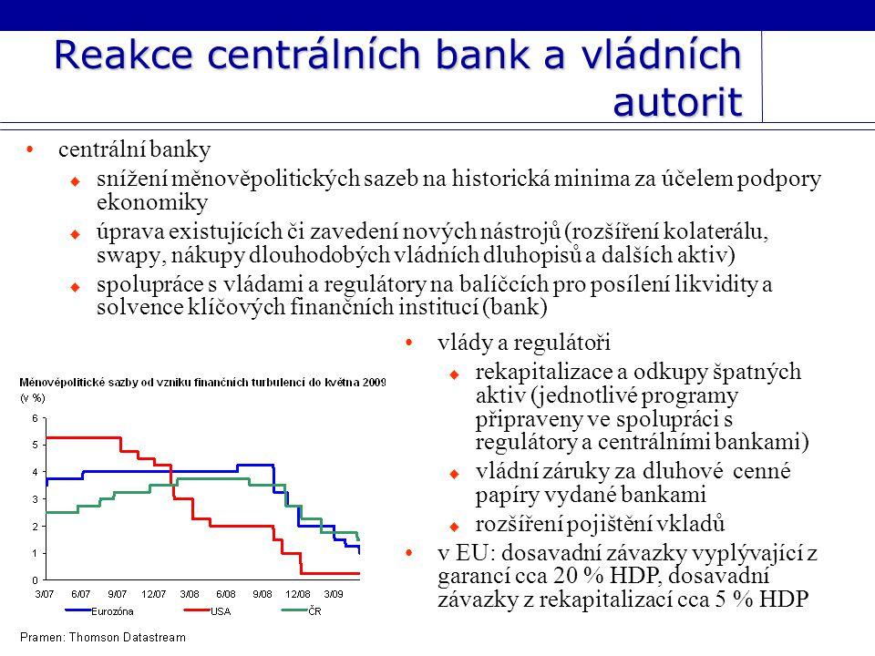 Reakce centrálních bank a vládních autorit