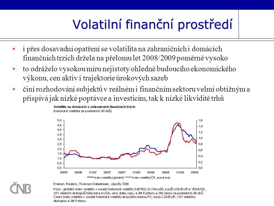 Volatilní finanční prostředí