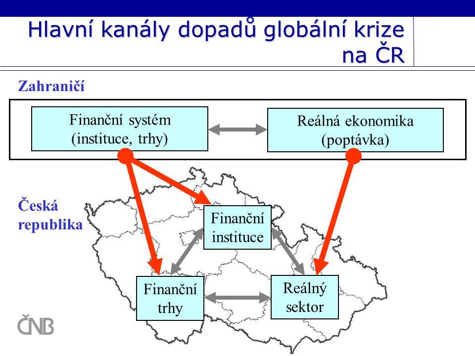 Hlavní kanály dopadů globální krize na ČR