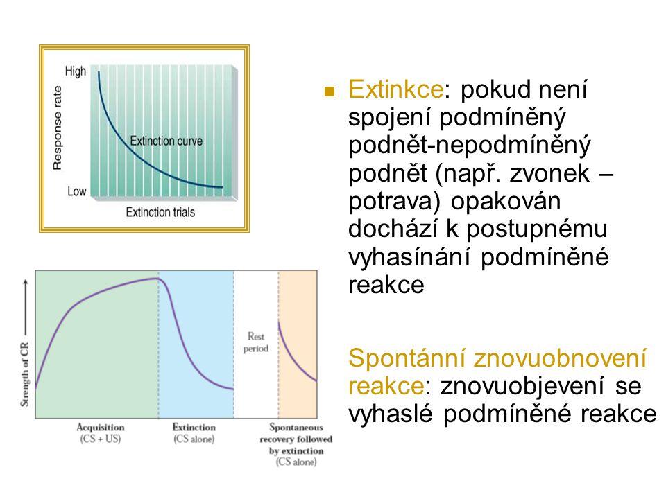 Extinkce: pokud není spojení podmíněný podnět-nepodmíněný podnět (např