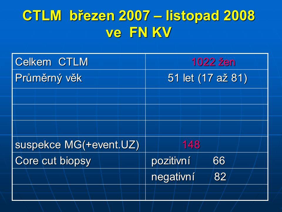 CTLM březen 2007 – listopad 2008 ve FN KV