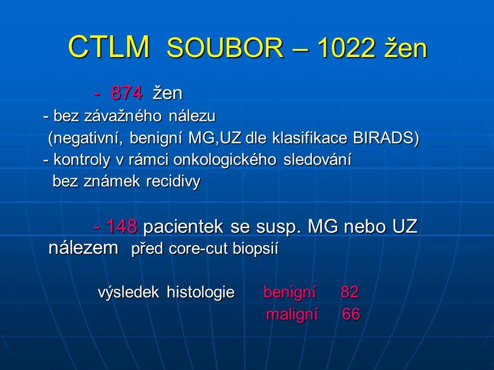 CTLM SOUBOR – 1022 žen - 874 žen. - bez závažného nálezu. (negativní, benigní MG,UZ dle klasifikace BIRADS)