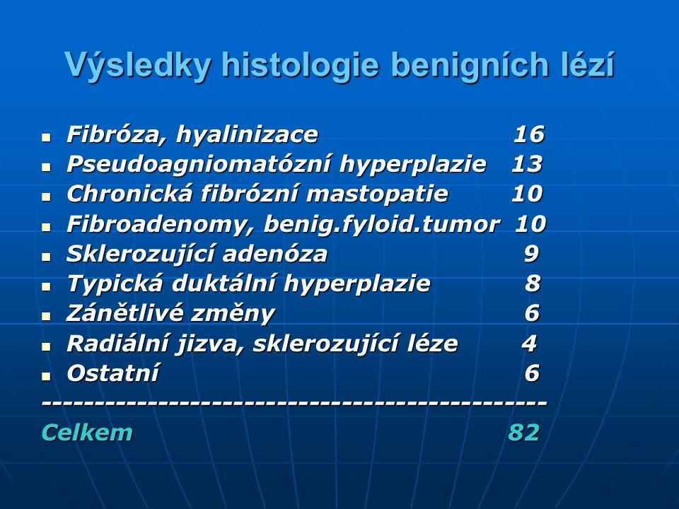 Výsledky histologie benigních lézí