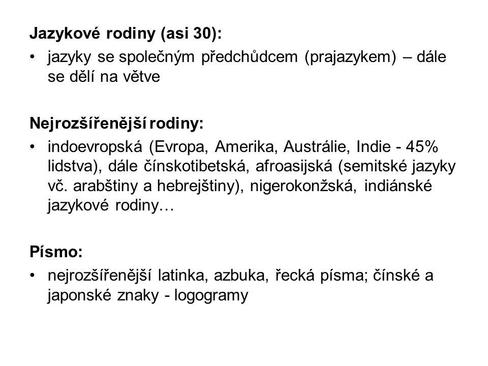 Jazykové rodiny (asi 30):