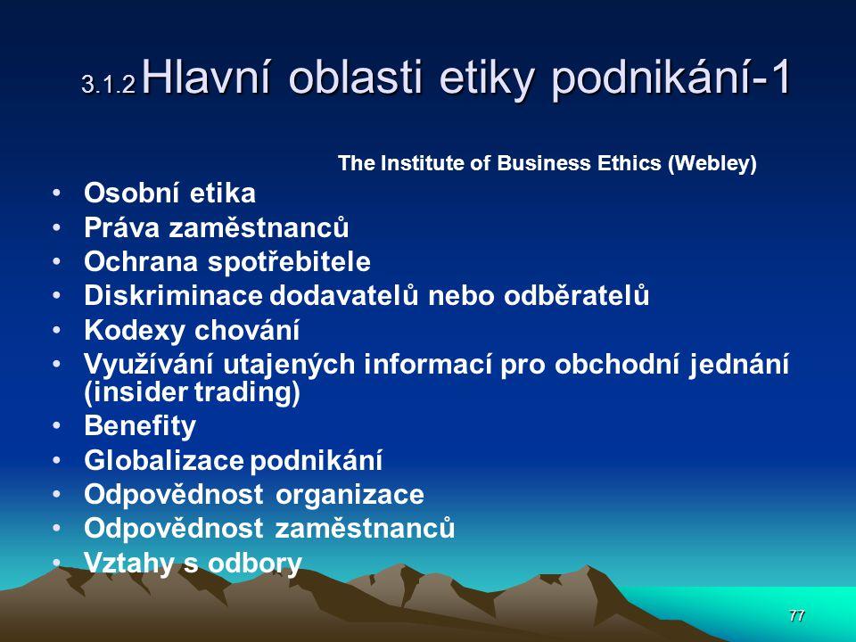 3.1.2 Hlavní oblasti etiky podnikání-1