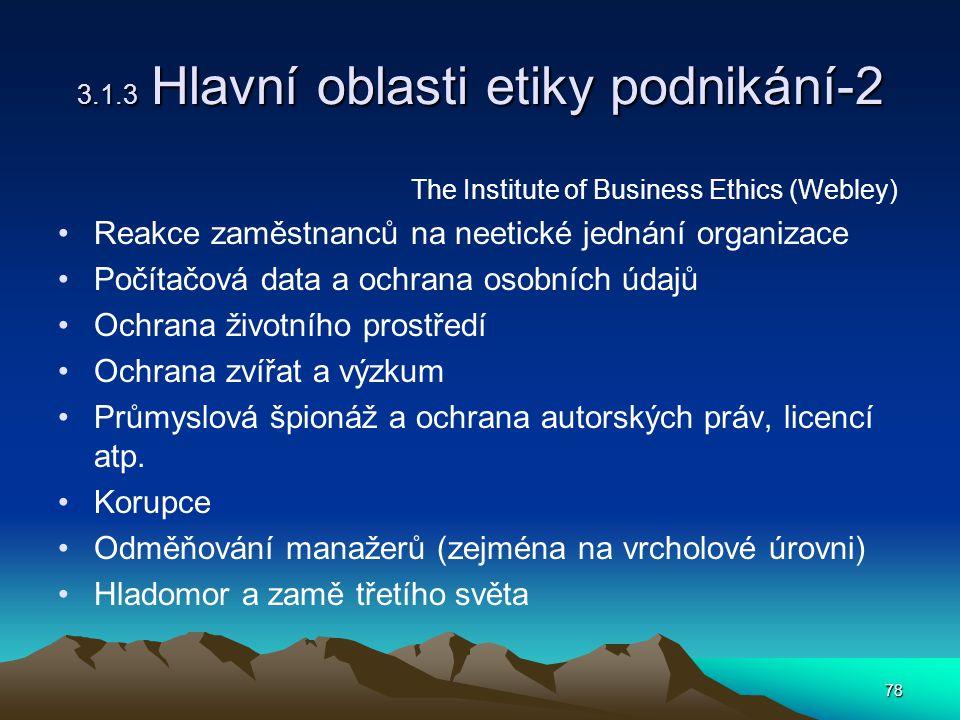 3.1.3 Hlavní oblasti etiky podnikání-2