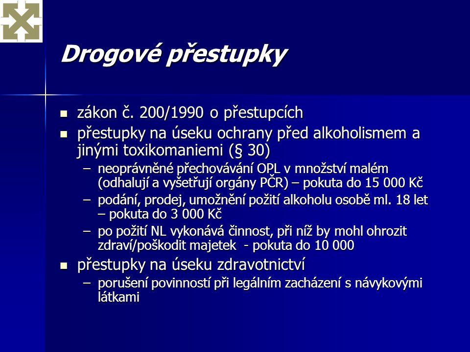 Drogové přestupky zákon č. 200/1990 o přestupcích
