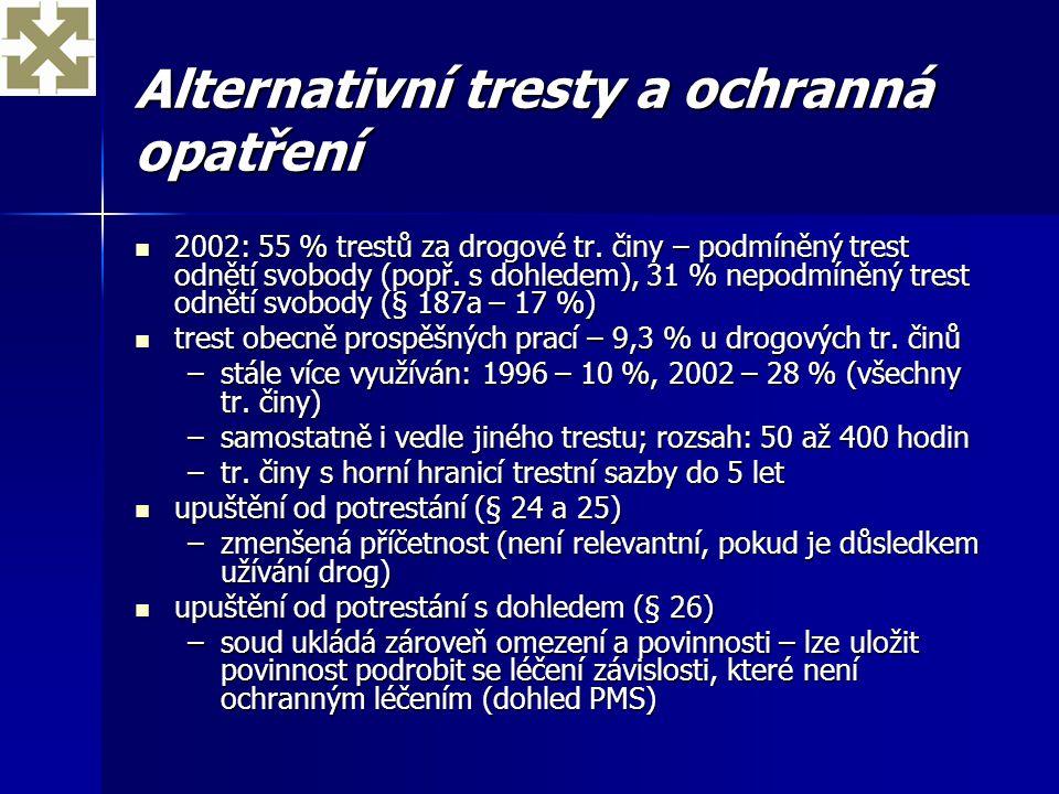 Alternativní tresty a ochranná opatření