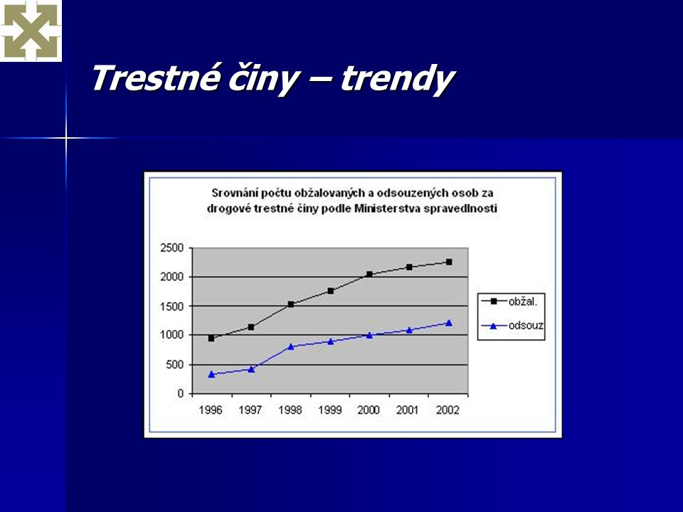 Trestné činy – trendy