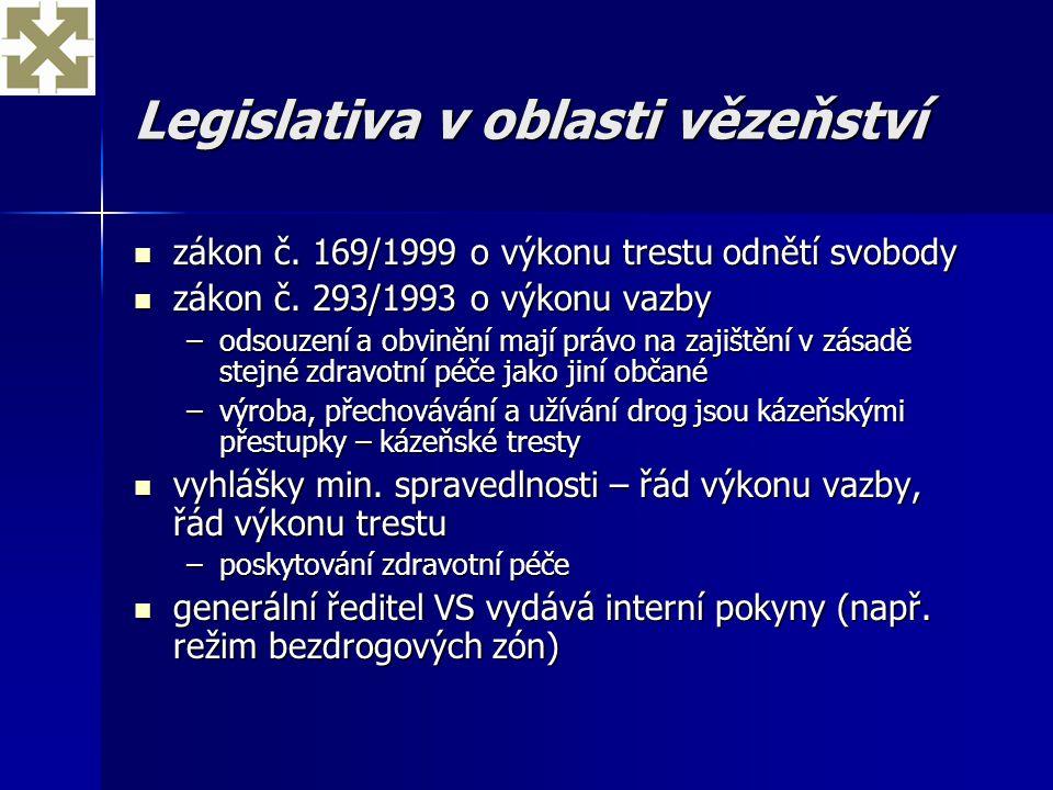 Legislativa v oblasti vězeňství