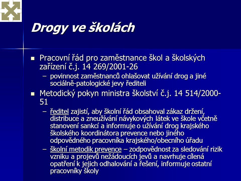 Drogy ve školách Pracovní řád pro zaměstnance škol a školských zařízení č.j. 14 269/2001-26.