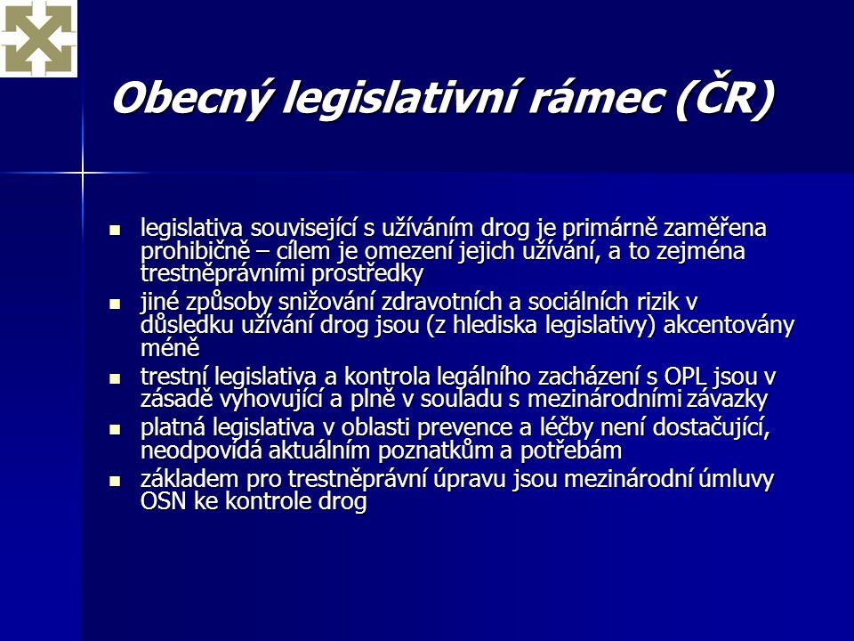 Obecný legislativní rámec (ČR)