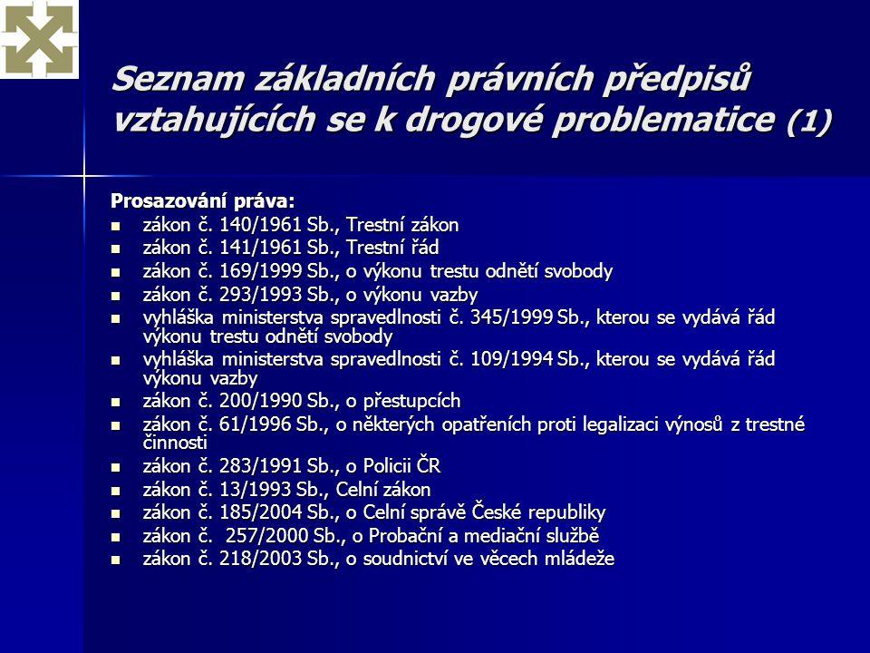 Seznam základních právních předpisů vztahujících se k drogové problematice (1)