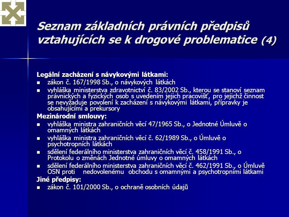 Seznam základních právních předpisů vztahujících se k drogové problematice (4)