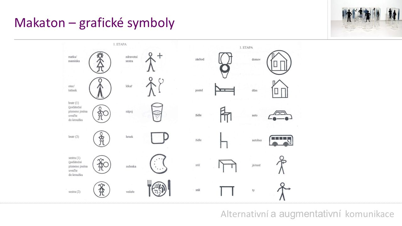 Makaton – grafické symboly