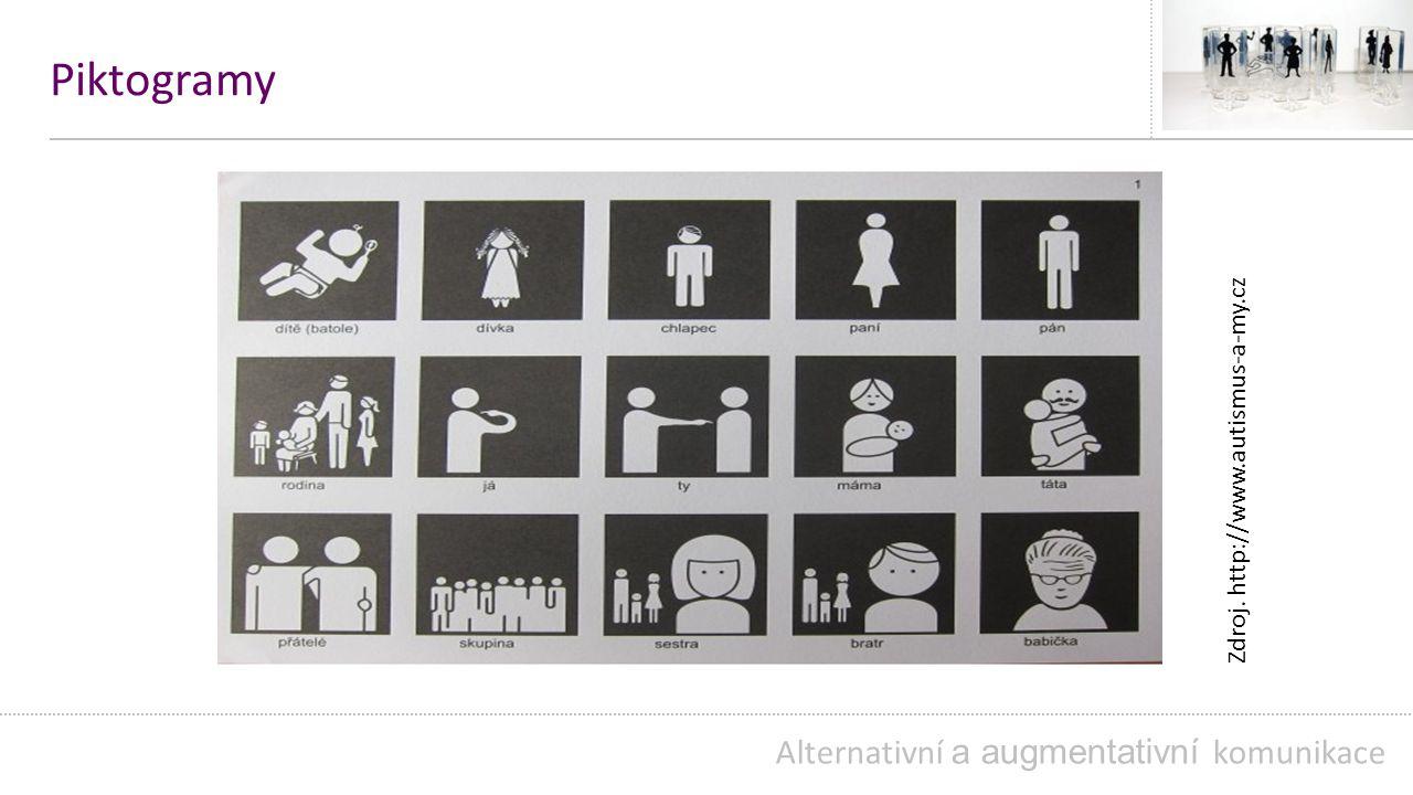 Piktogramy Alternativní a augmentativní komunikace