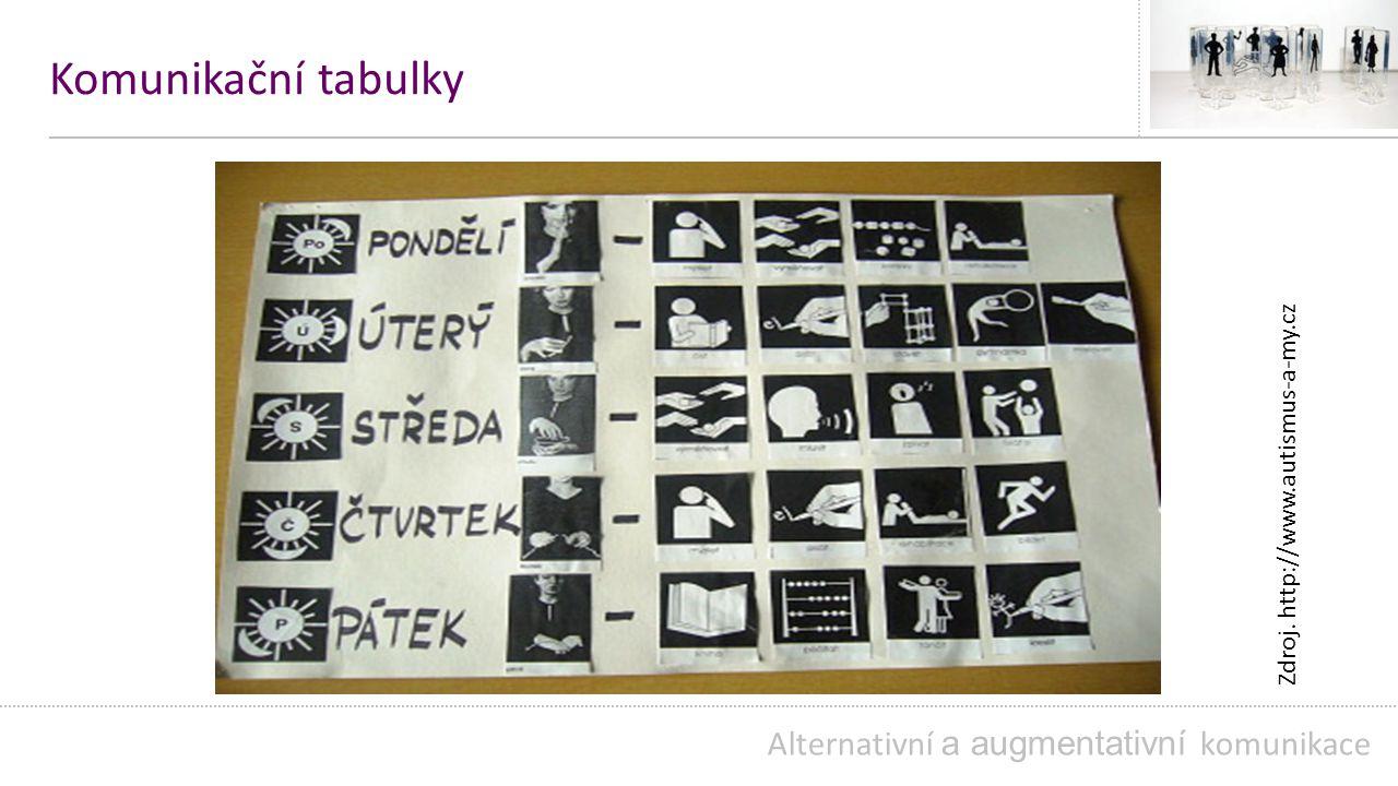 Komunikační tabulky Alternativní a augmentativní komunikace