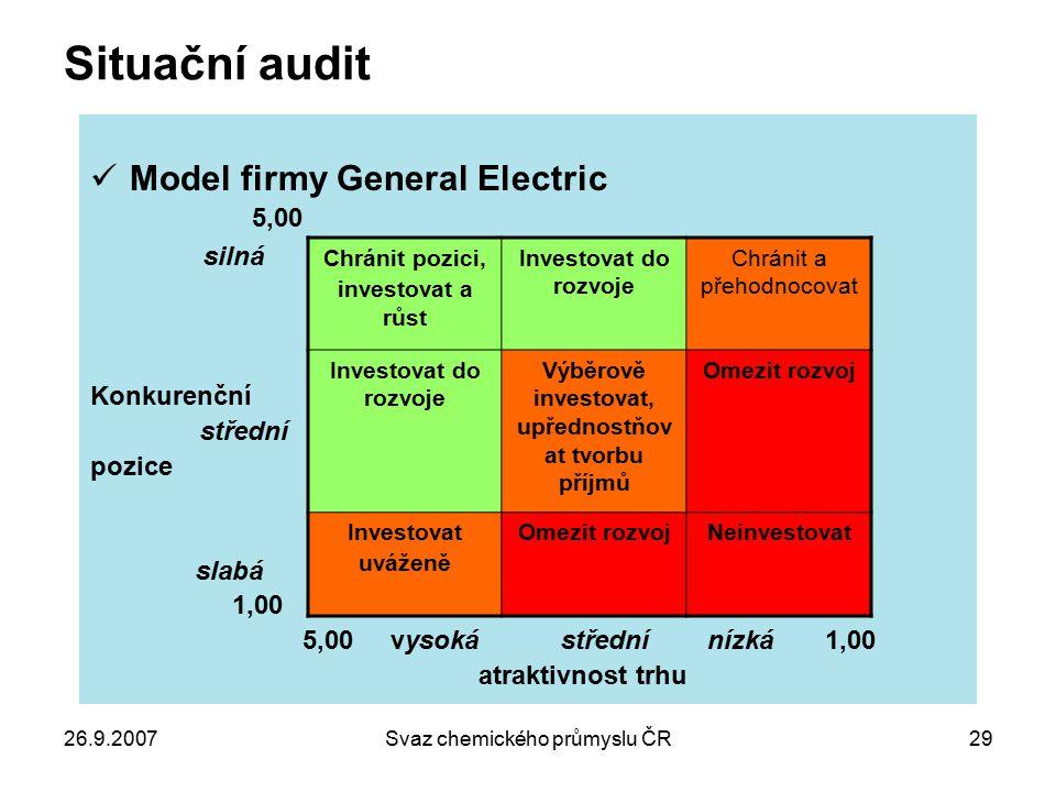 Situační audit Model firmy General Electric silná 5,00 Konkurenční