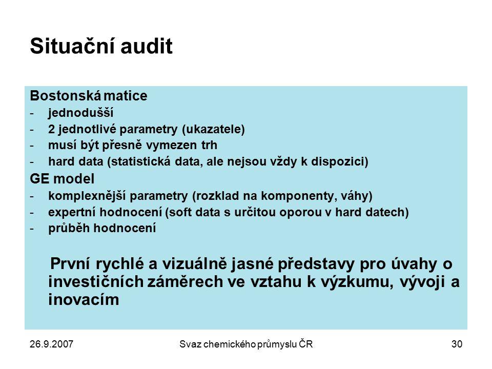 Svaz chemického průmyslu ČR