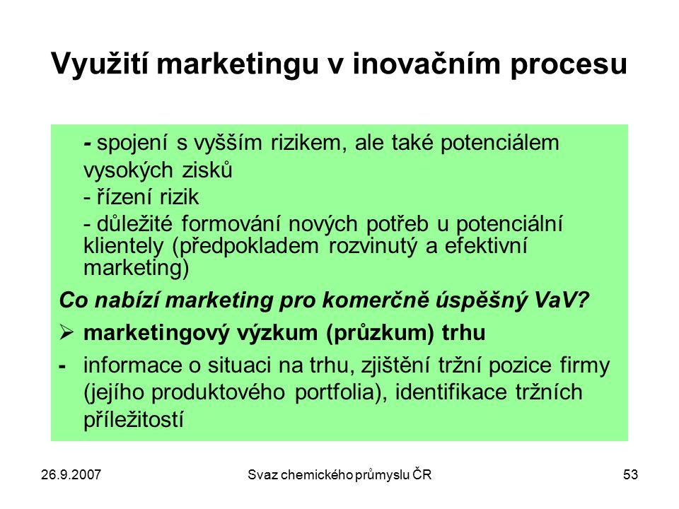 Využití marketingu v inovačním procesu