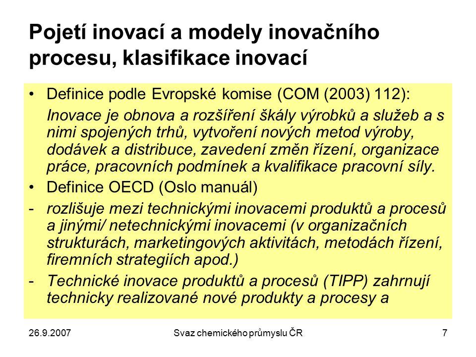 Pojetí inovací a modely inovačního procesu, klasifikace inovací