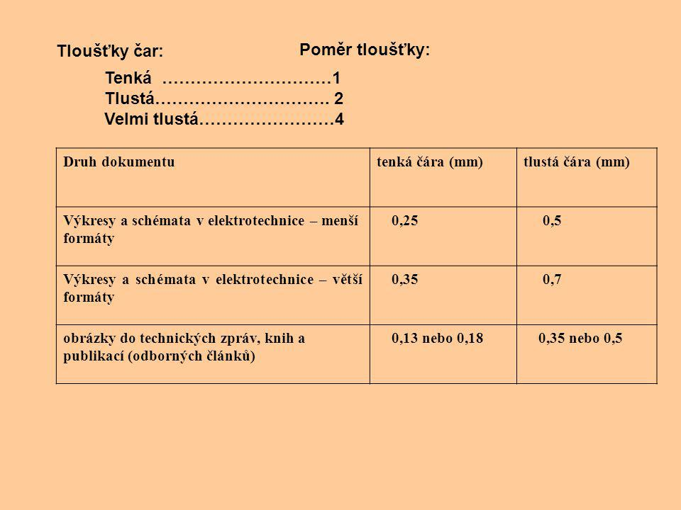 Tloušťky čar: Poměr tloušťky: Tenká …………………………1 Tlustá…………………………. 2