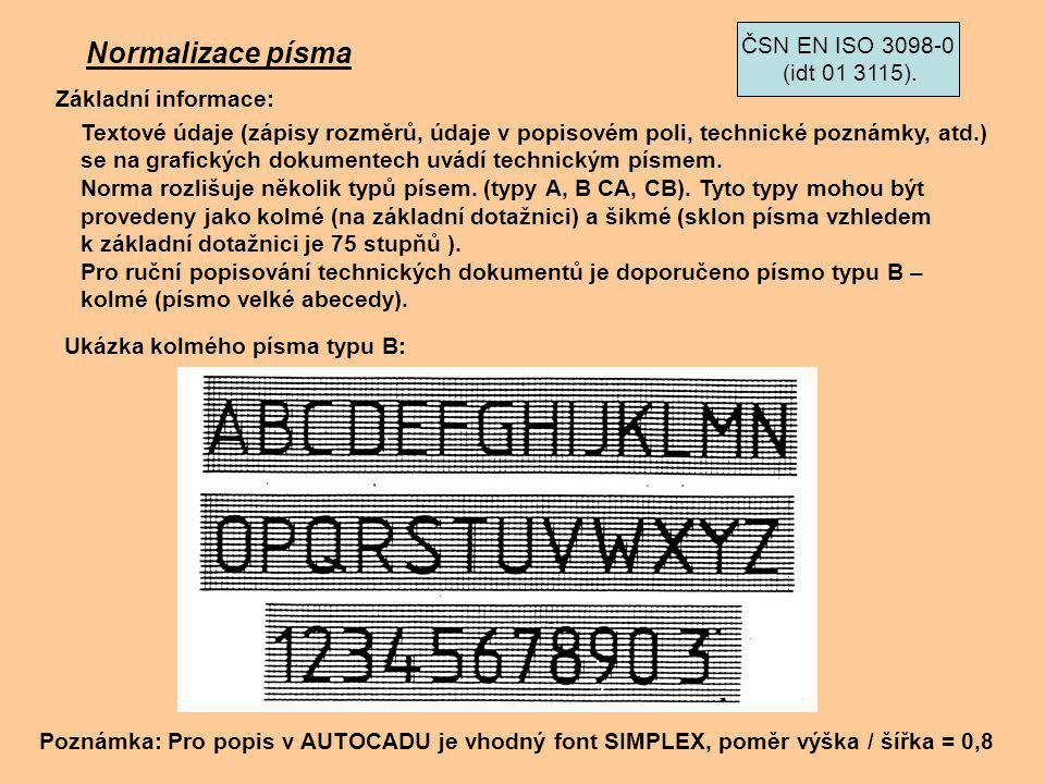 Normalizace písma ČSN EN ISO 3098-0 (idt 01 3115). Základní informace: