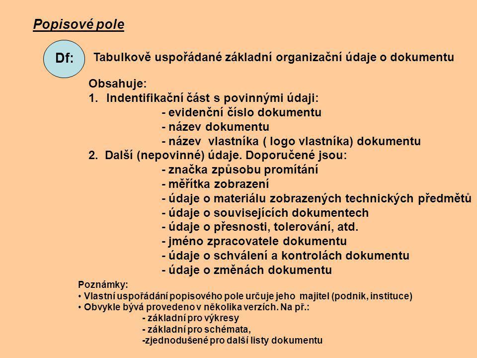Popisové pole Df: Tabulkově uspořádané základní organizační údaje o dokumentu. Obsahuje: Indentifikační část s povinnými údaji: