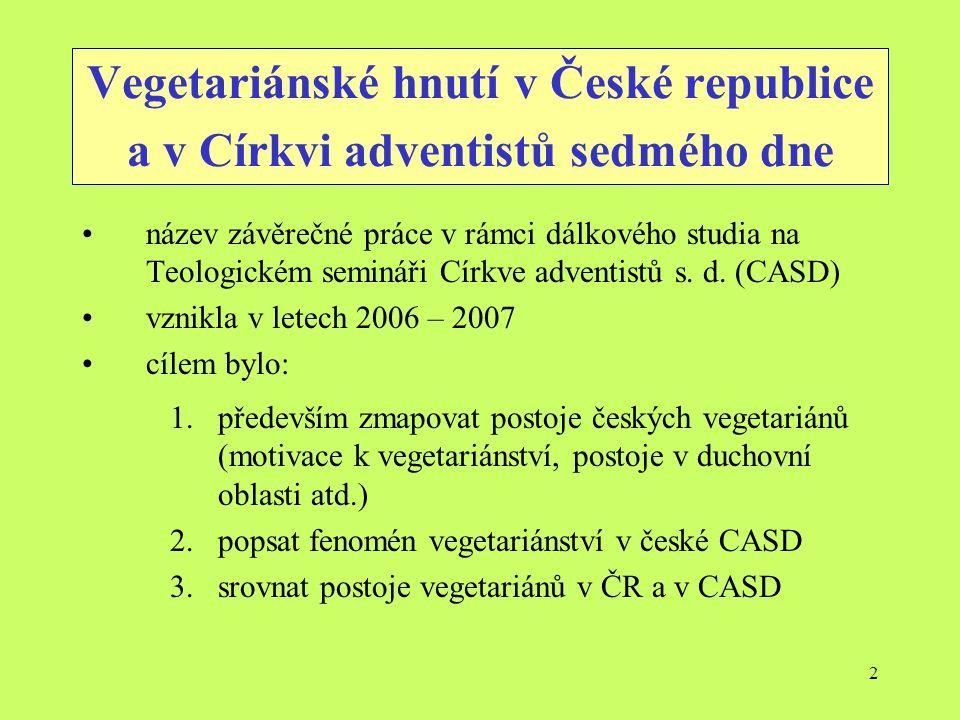 Vegetariánské hnutí v České republice a v Církvi adventistů sedmého dne