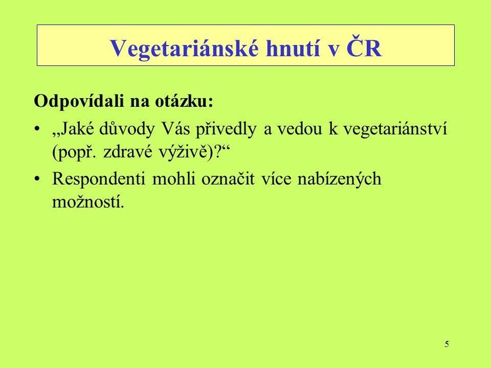 Vegetariánské hnutí v ČR