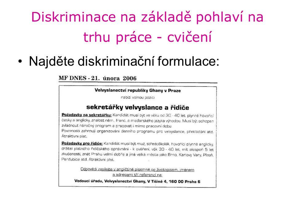 Diskriminace na základě pohlaví na trhu práce - cvičení