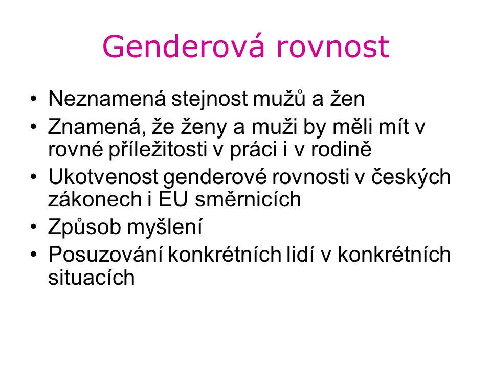 Genderová rovnost Neznamená stejnost mužů a žen