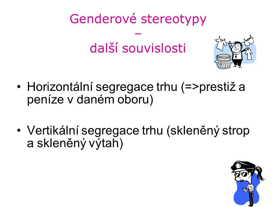 Genderové stereotypy – další souvislosti