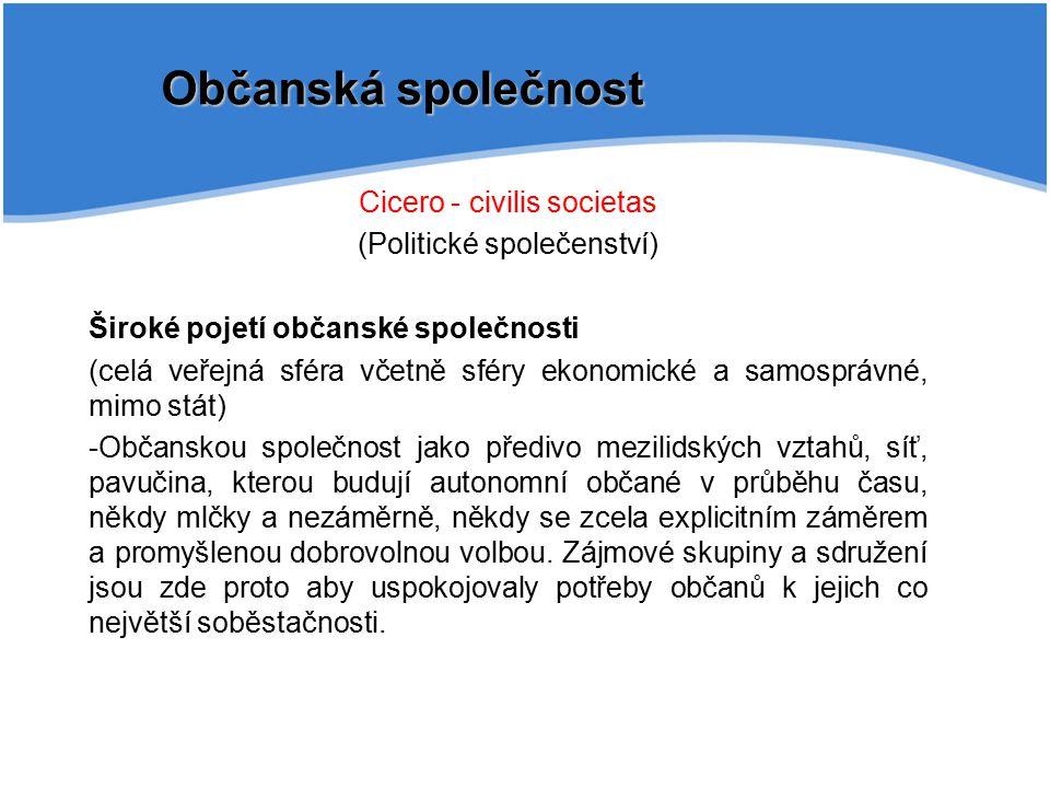 Občanská společnost Cicero - civilis societas (Politické společenství)