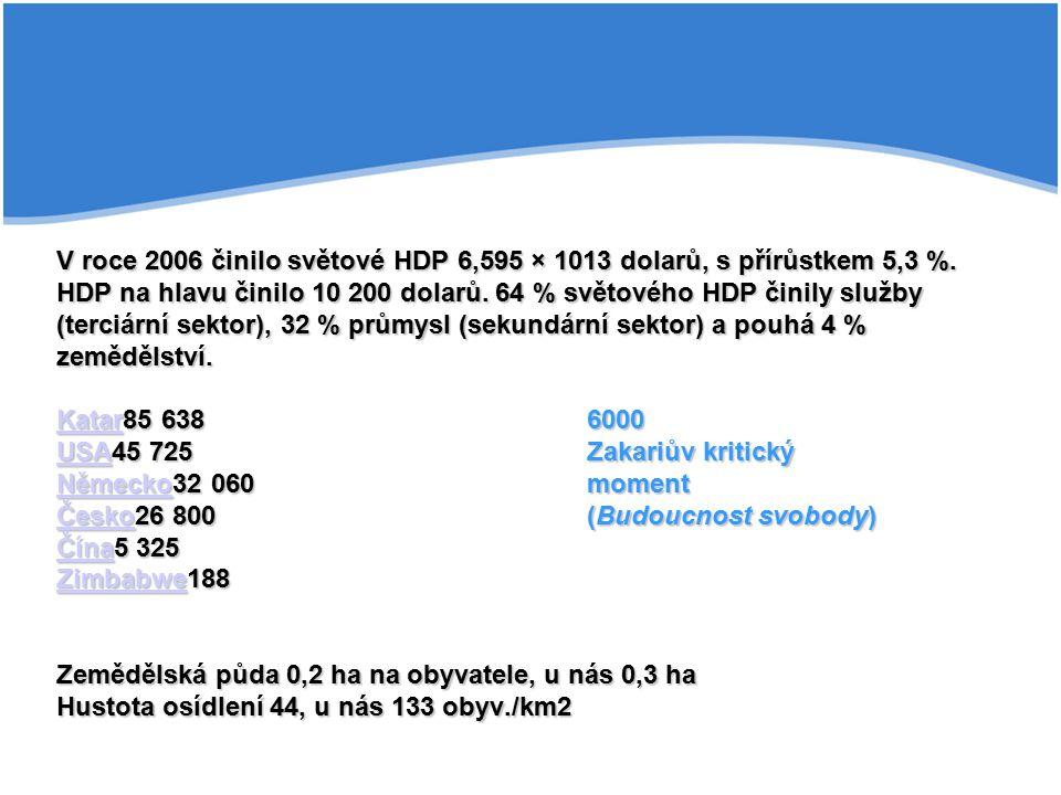 V roce 2006 činilo světové HDP 6,595 × 1013 dolarů, s přírůstkem 5,3 %