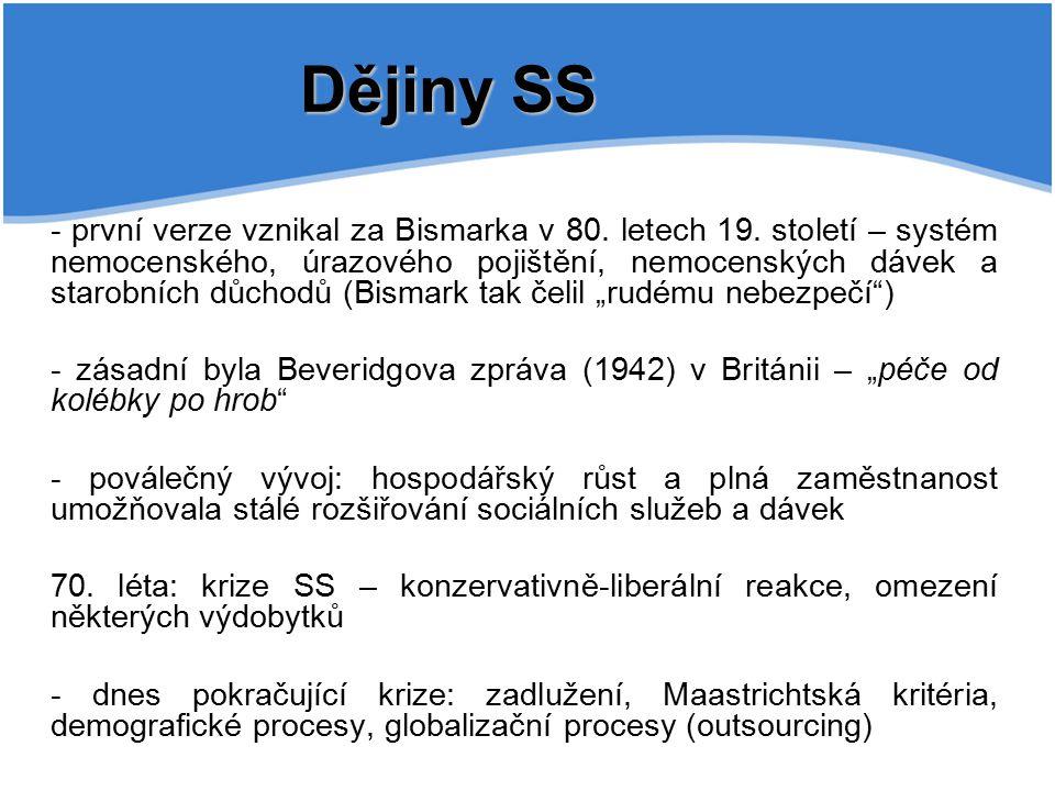 Dějiny SS