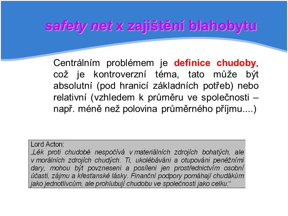 safety net x zajištění blahobytu