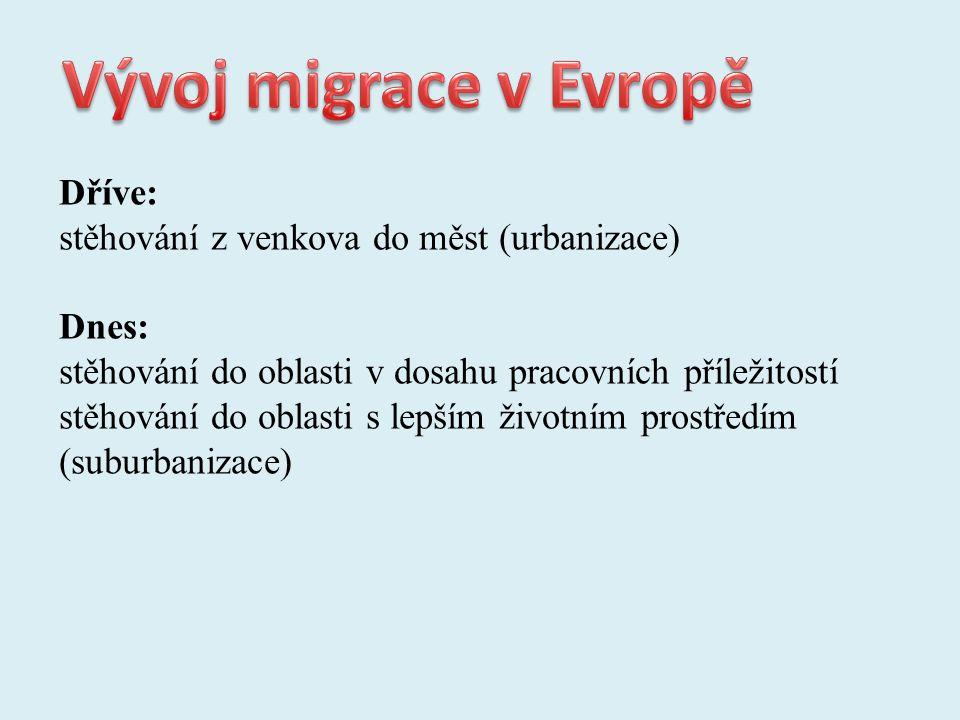Vývoj migrace v Evropě Dříve: stěhování z venkova do měst (urbanizace)