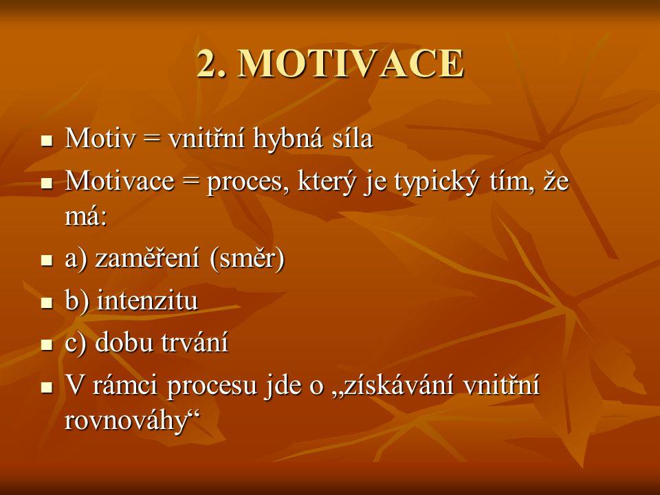2. MOTIVACE Motiv = vnitřní hybná síla
