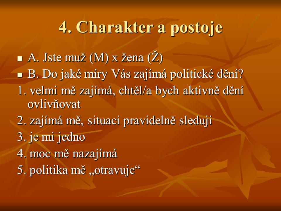4. Charakter a postoje A. Jste muž (M) x žena (Ž)