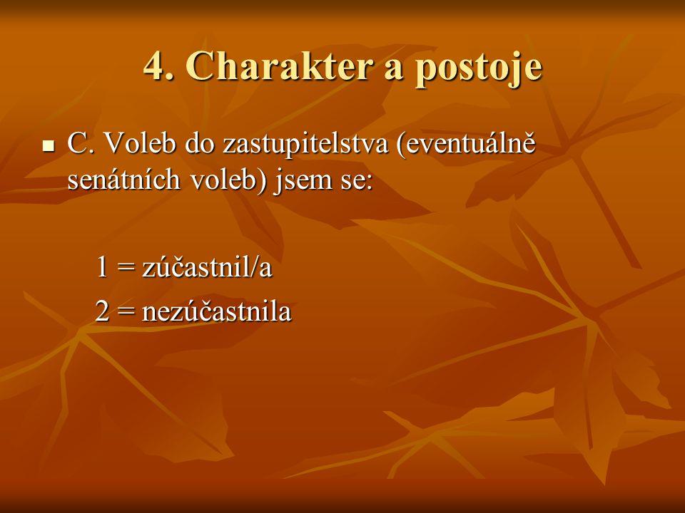 4. Charakter a postoje C. Voleb do zastupitelstva (eventuálně senátních voleb) jsem se: 1 = zúčastnil/a.